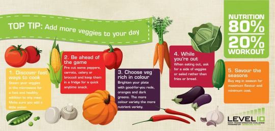 SASA'S HEALTHY EATING TIP OF THE DAY